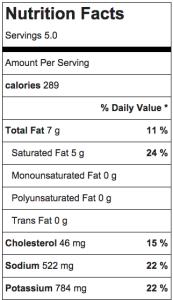 Nutrition Info I